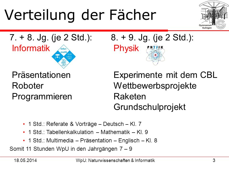 WpU: Naturwissenschaften & Informatik