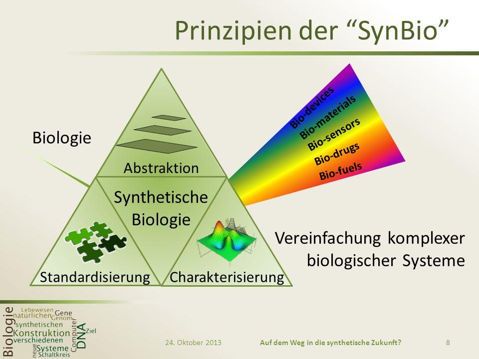 Prinzipien der SynBio