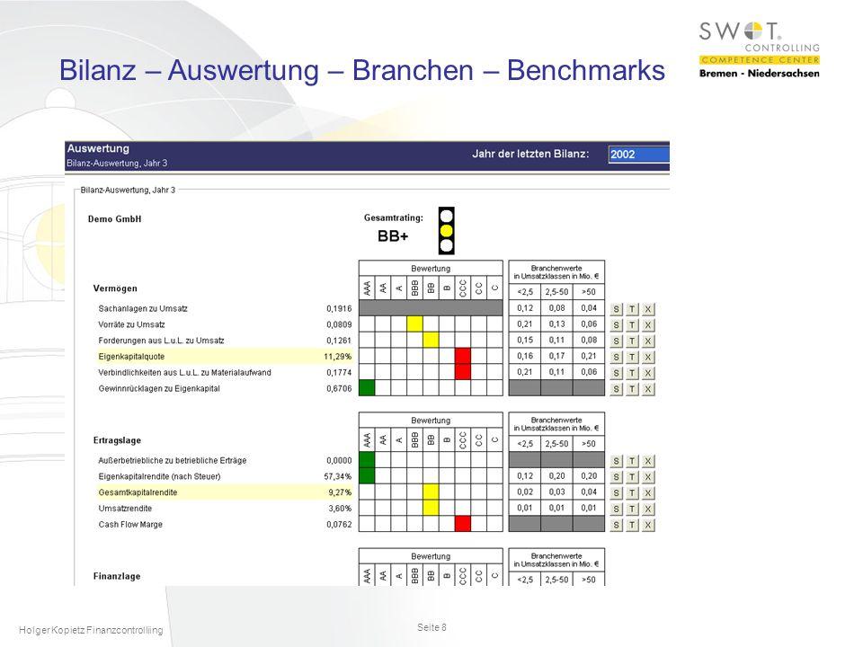 Bilanz – Auswertung – Branchen – Benchmarks