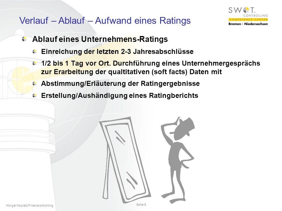 Verlauf – Ablauf – Aufwand eines Ratings