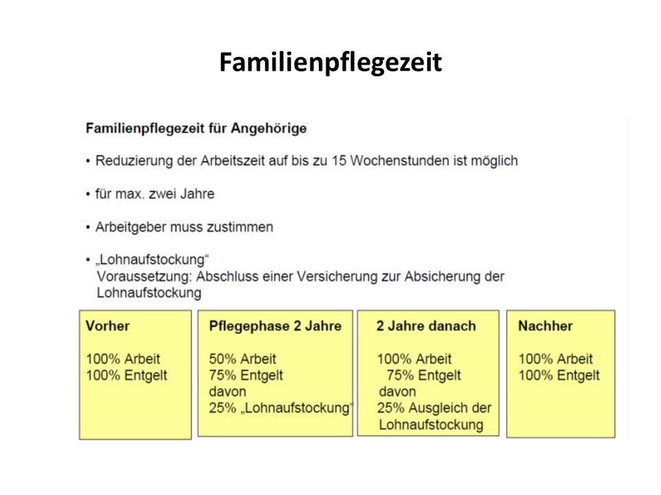 Familienpflegezeit