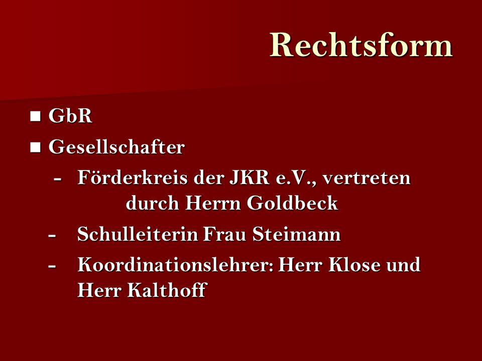 Rechtsform GbR Gesellschafter