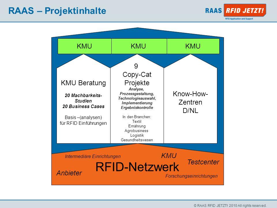 RFID-Netzwerk RAAS – Projektinhalte KMU KMU KMU KMU Beratung 9