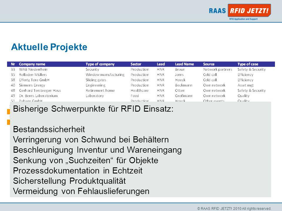 Aktuelle Projekte Bisherige Schwerpunkte für RFID Einsatz: