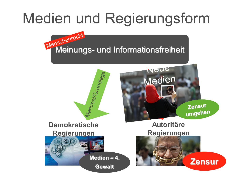Medien und Regierungsform