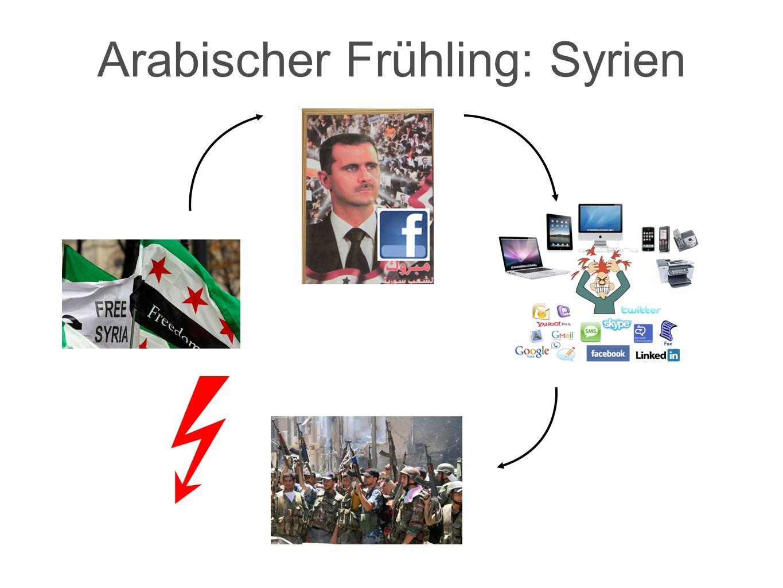 Arabischer Frühling: Syrien