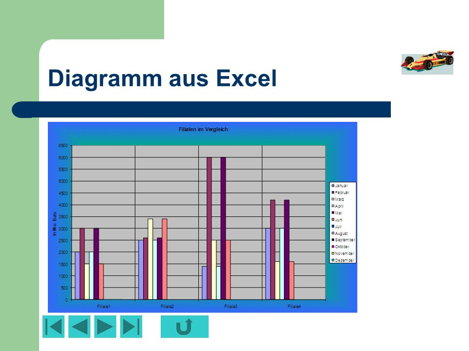 Excel Diagramm Kopieren Images How To Guide And Refrence