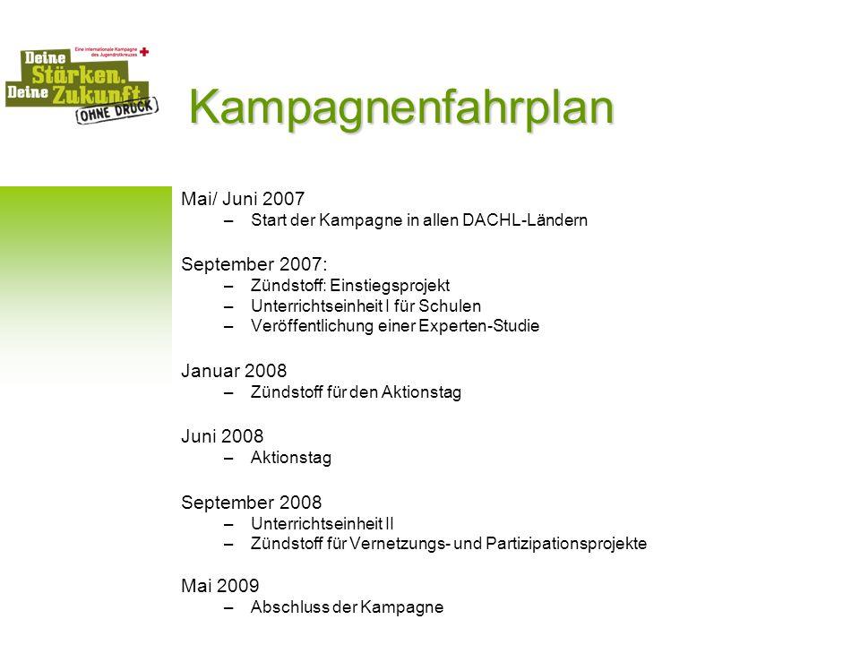 Kampagnenfahrplan Mai/ Juni 2007 September 2007: Januar 2008 Juni 2008