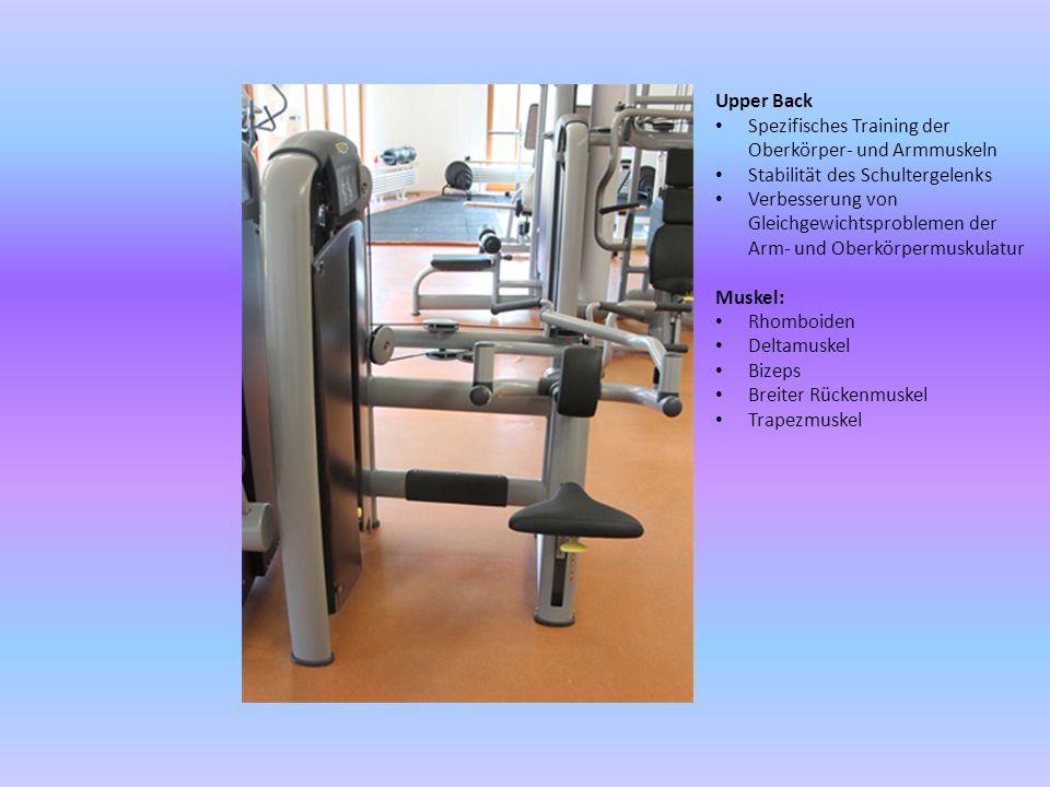 Upper Back Spezifisches Training der Oberkörper- und Armmuskeln. Stabilität des Schultergelenks.