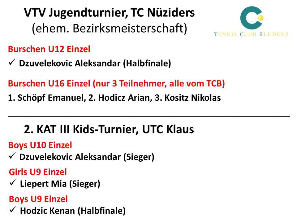 VTV Jugendturnier, TC Nüziders (ehem. Bezirksmeisterschaft)