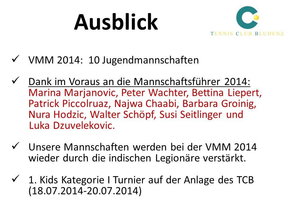 Ausblick VMM 2014: 10 Jugendmannschaften