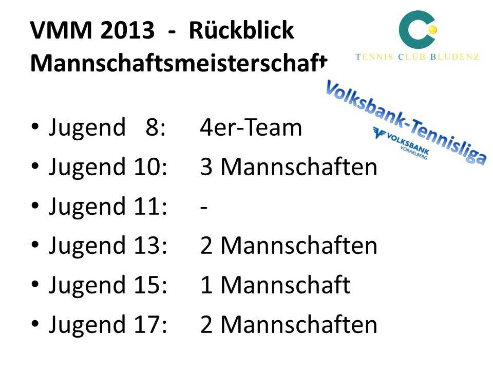 VMM 2013 - Rückblick Mannschaftsmeisterschaft