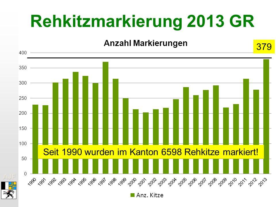 Seit 1990 wurden im Kanton 6598 Rehkitze markiert!