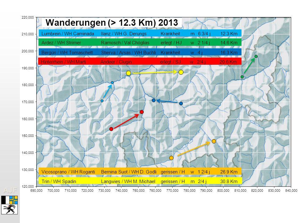 Lumbrein / WH Caminada Ilanz / WH G. Derungs Krankheit m 6 3/4 j 12.3 Km
