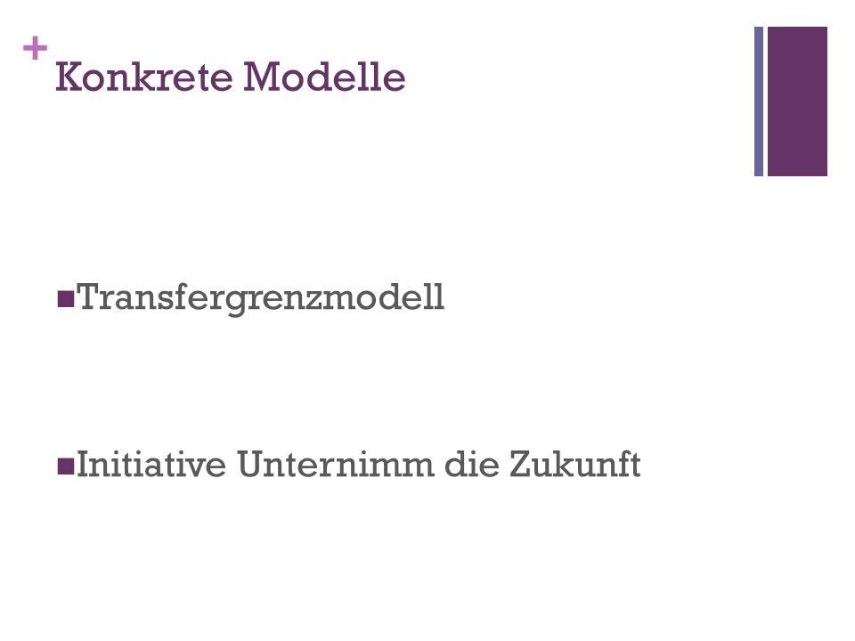 Konkrete Modelle Transfergrenzmodell Initiative Unternimm die Zukunft
