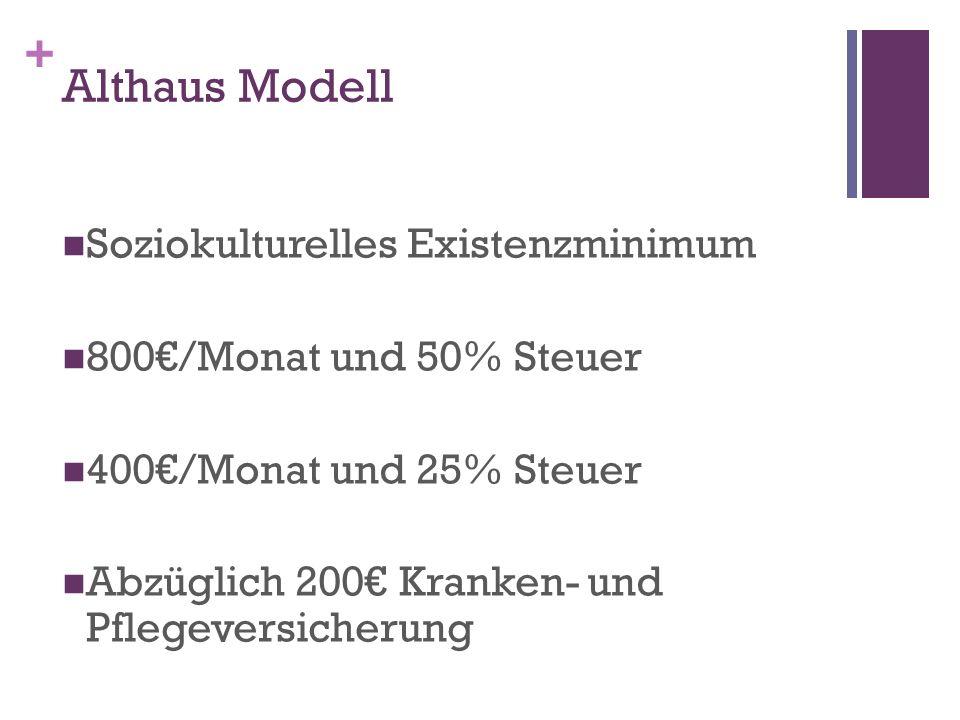 Althaus Modell Soziokulturelles Existenzminimum