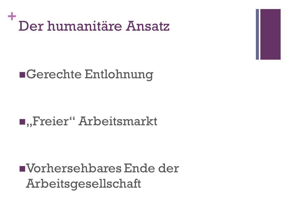 """Der humanitäre Ansatz Gerechte Entlohnung """"Freier Arbeitsmarkt"""