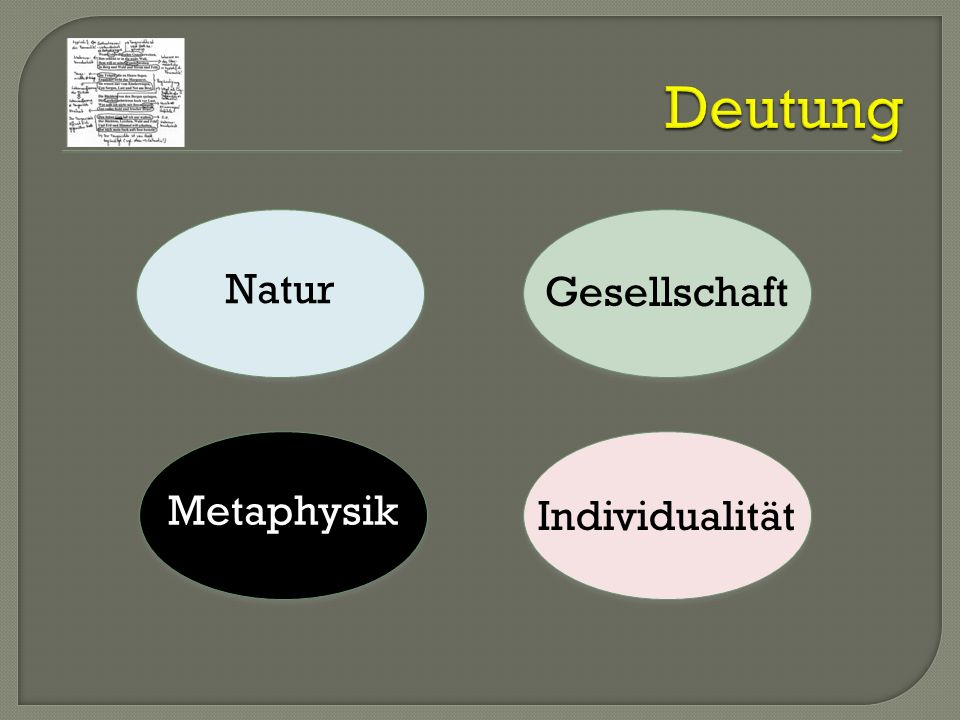 Deutung Natur Gesellschaft Metaphysik Individualität
