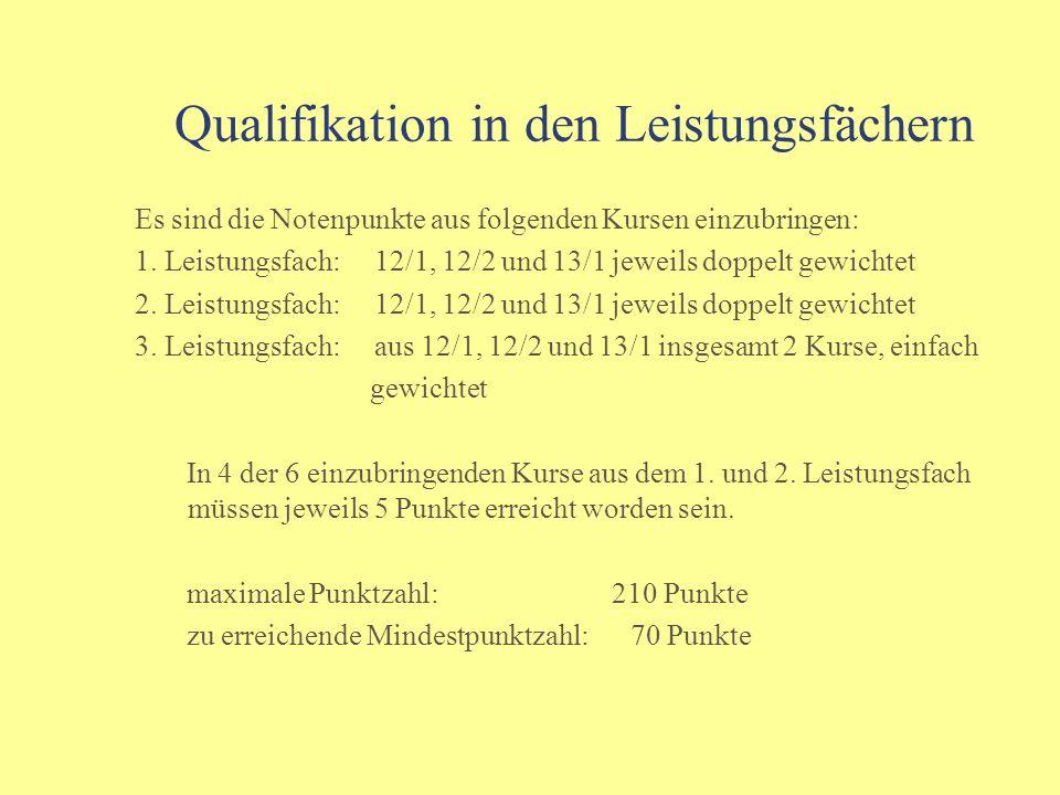 Qualifikation in den Leistungsfächern