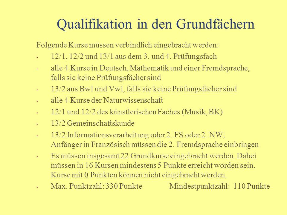 Qualifikation in den Grundfächern