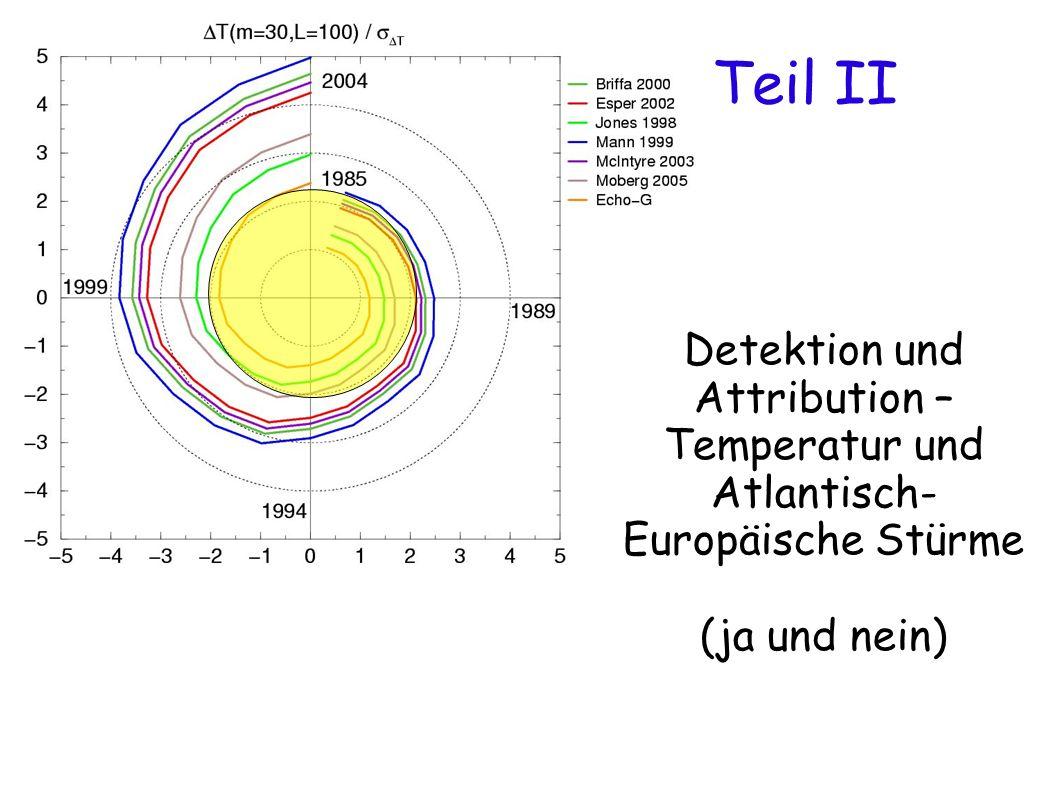 Teil II Detektion und Attribution – Temperatur und Atlantisch-Europäische Stürme (ja und nein)