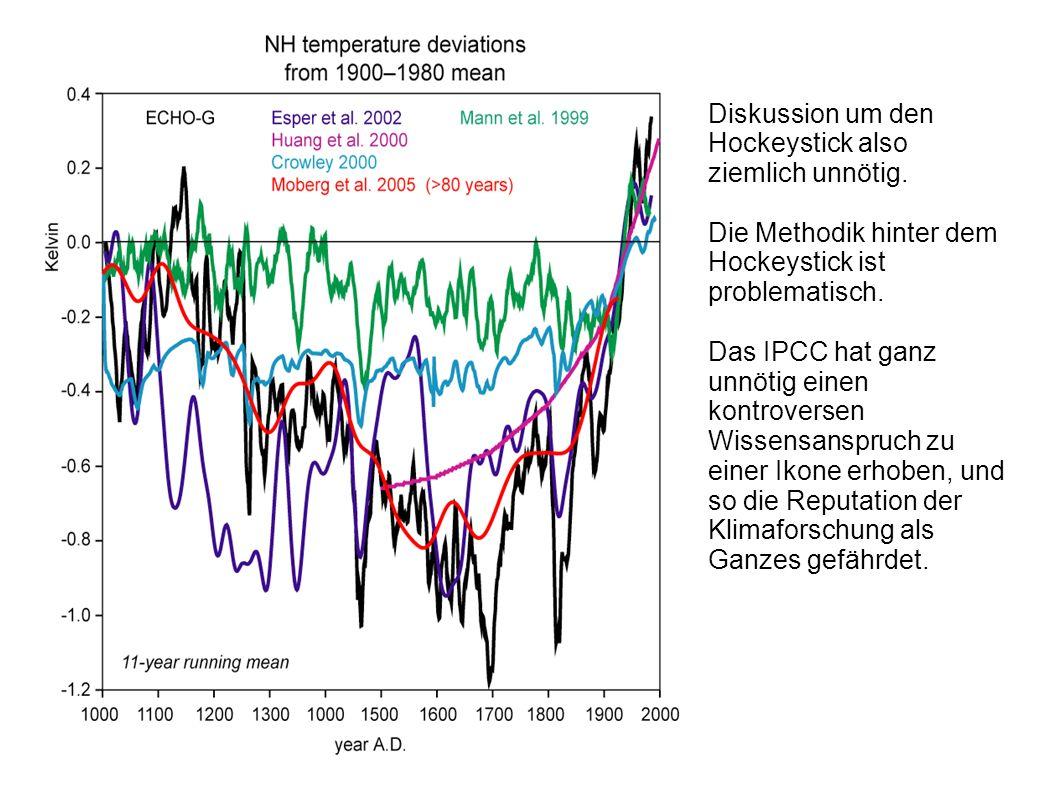 Diskussion um den Hockeystick also ziemlich unnötig.