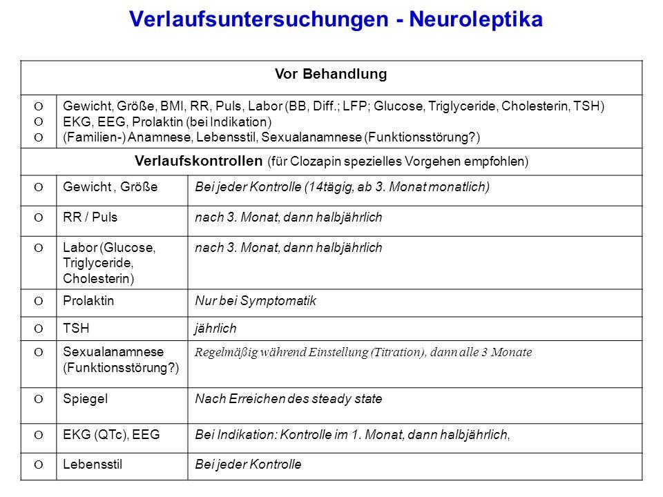 Verlaufsuntersuchungen - Neuroleptika