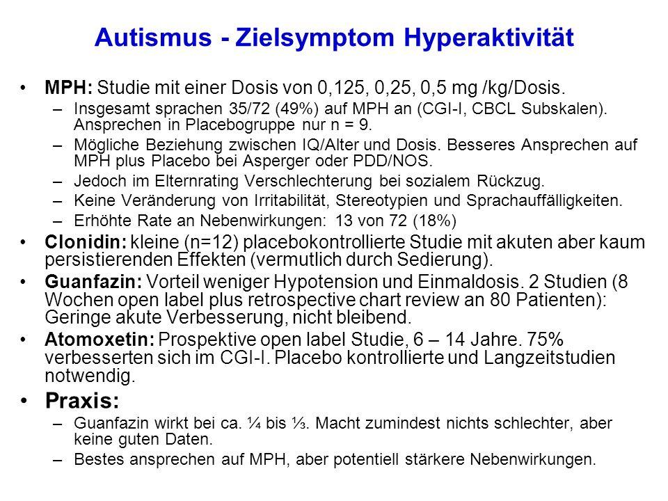 Autismus - Zielsymptom Hyperaktivität