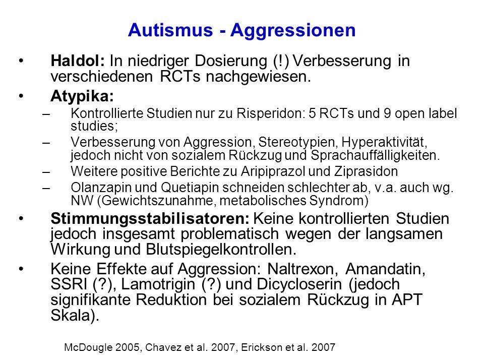 Autismus - Aggressionen