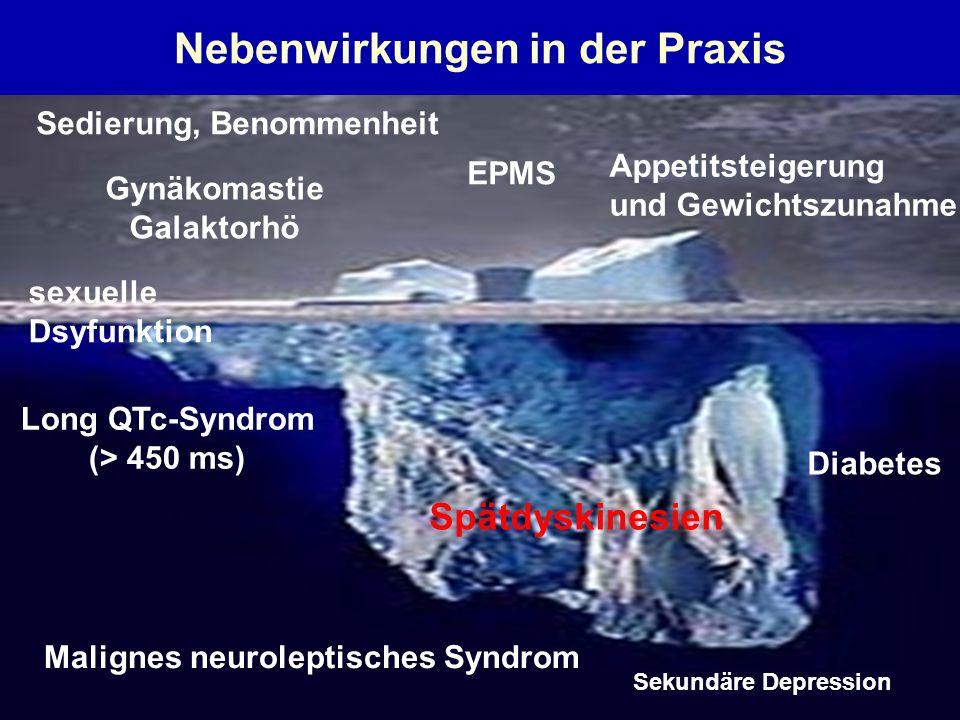 Nebenwirkungen in der Praxis