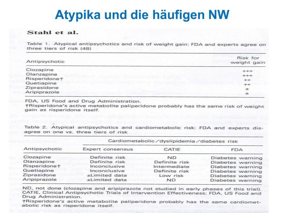 Atypika und die häufigen NW