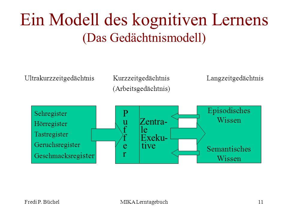 Ein Modell des kognitiven Lernens (Das Gedächtnismodell)