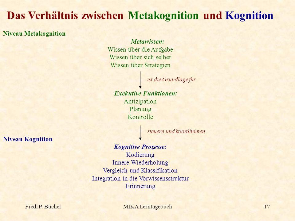 Das Verhältnis zwischen Metakognition und Kognition