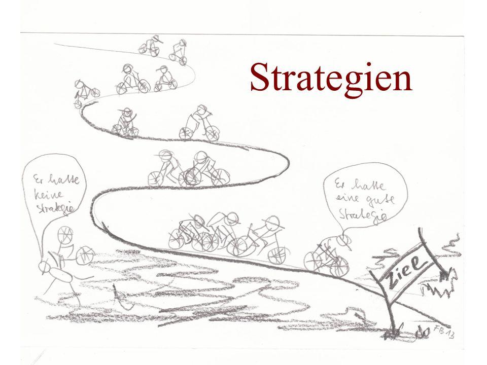 Strategien Strategien Fredi P. Büchel MIKA Lerntagebuch