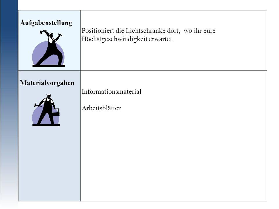 Informationsmaterial Arbeitsblätter