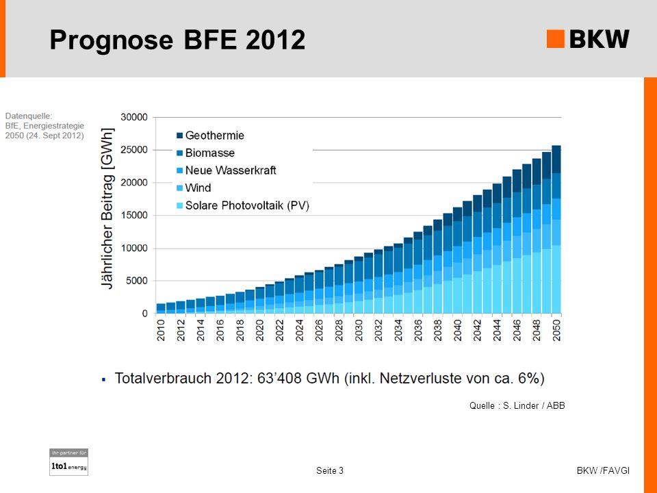 Prognose BFE 2012 Quelle : S. Linder / ABB BKW /FAVGI