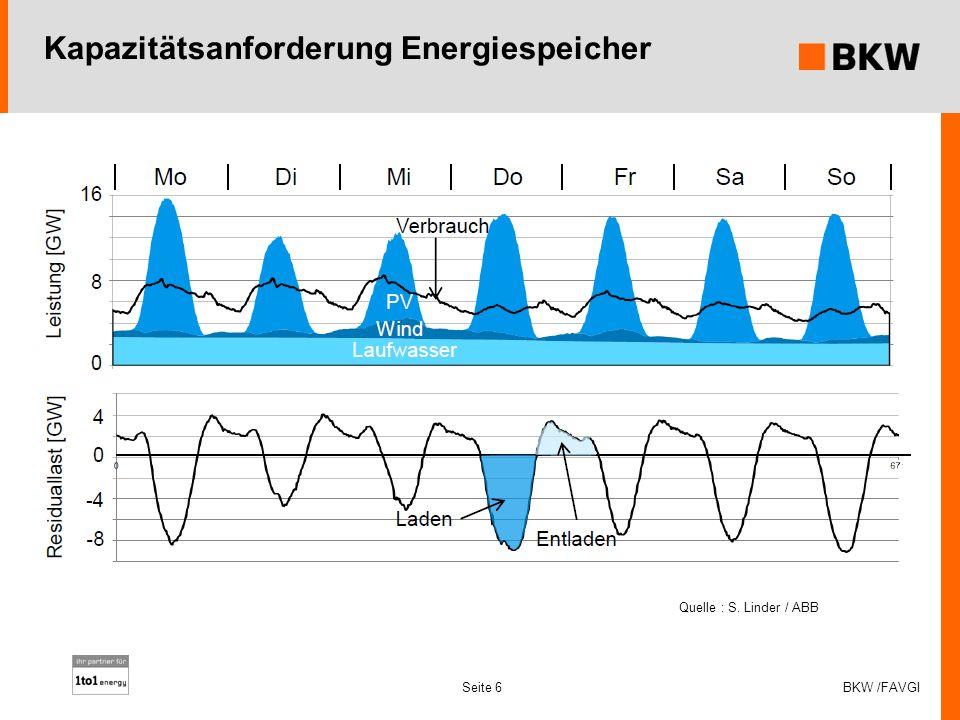 Kapazitätsanforderung Energiespeicher