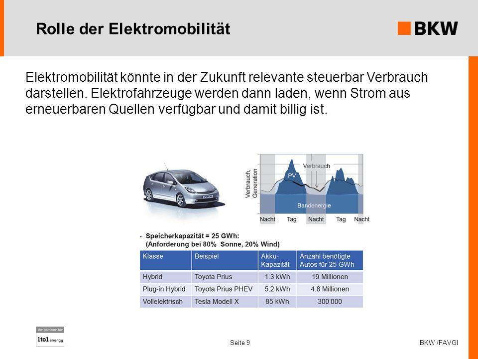 Rolle der Elektromobilität