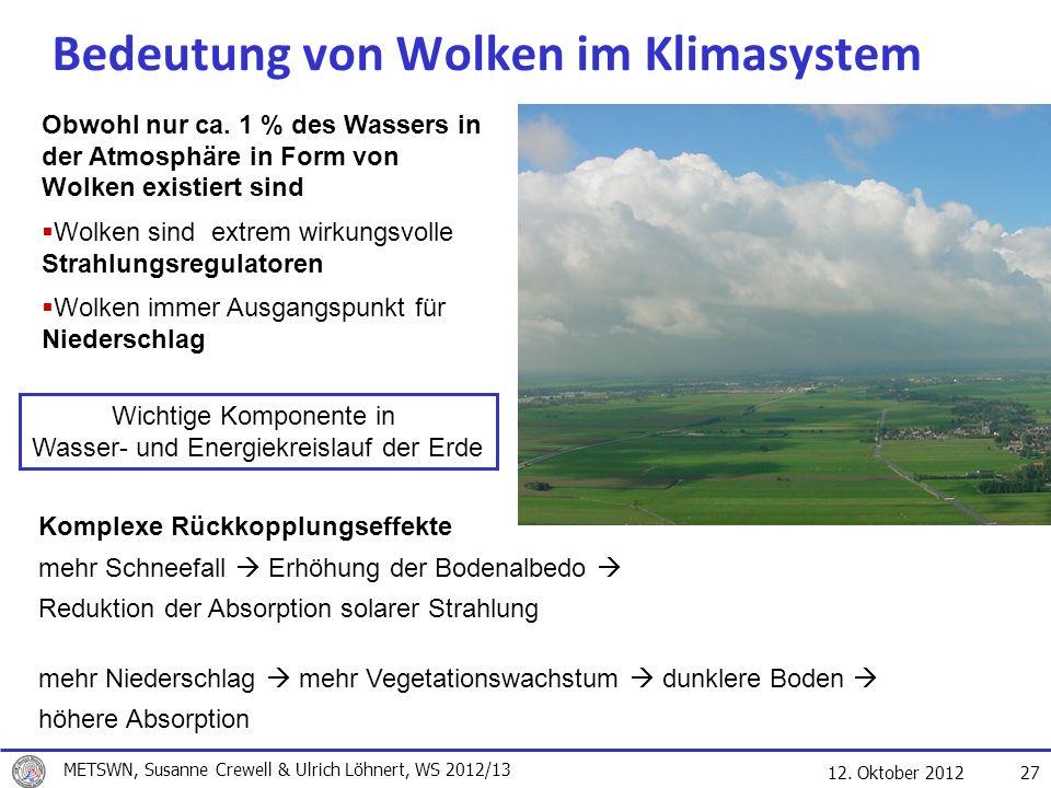 Bedeutung von Wolken im Klimasystem