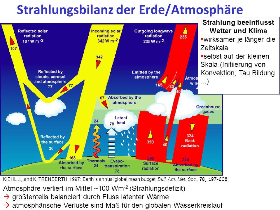 Strahlungsbilanz der Erde/Atmosphäre