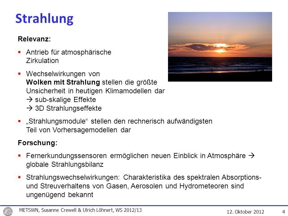 Strahlung Relevanz: Antrieb für atmosphärische Zirkulation