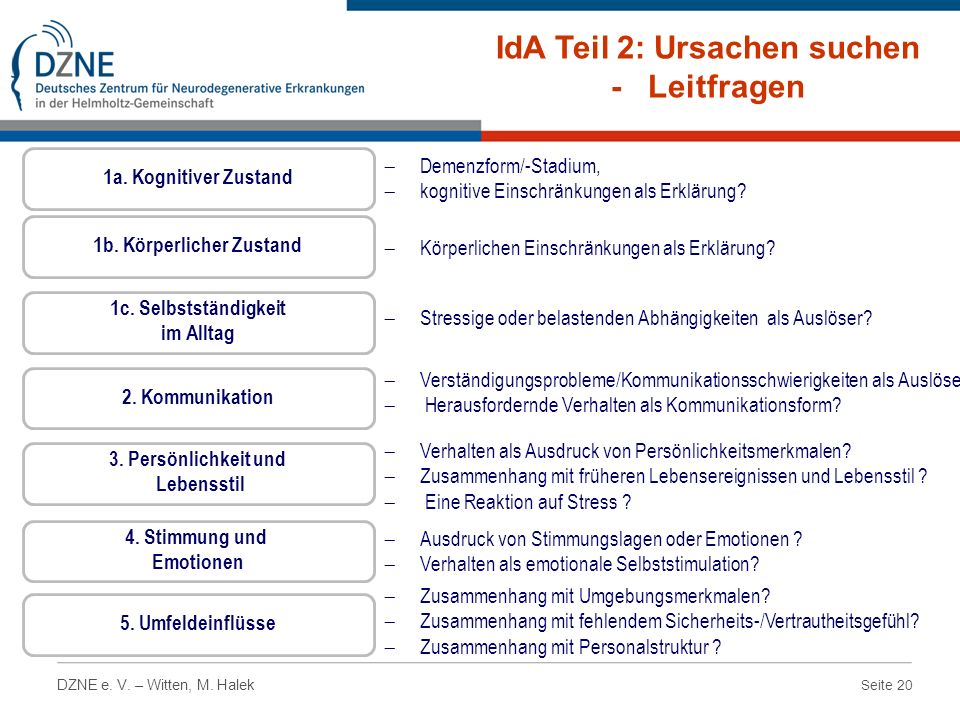 IdA Teil 2: Ursachen suchen - Leitfragen