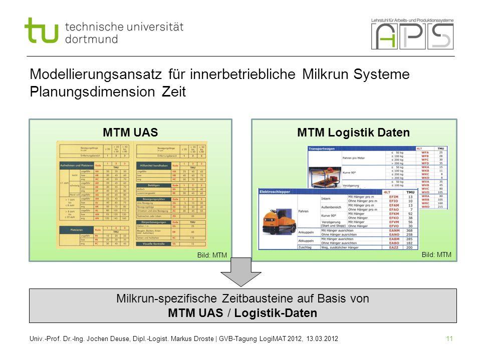 Modellierungsansatz für innerbetriebliche Milkrun Systeme Planungsdimension Zeit