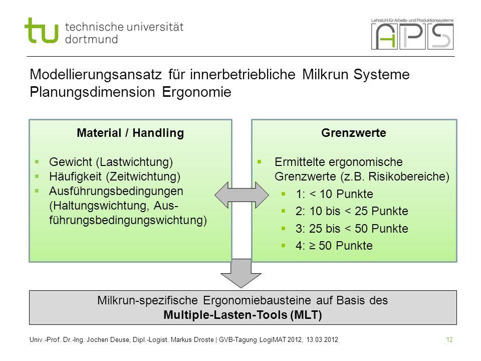 Modellierungsansatz für innerbetriebliche Milkrun Systeme Planungsdimension Ergonomie