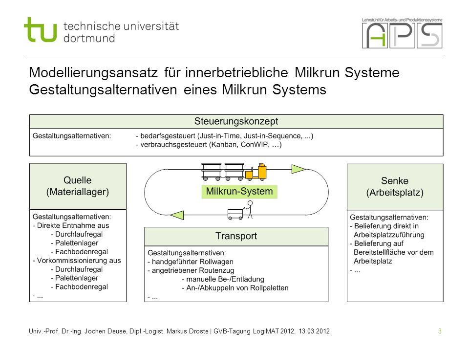 Modellierungsansatz für innerbetriebliche Milkrun Systeme Gestaltungsalternativen eines Milkrun Systems