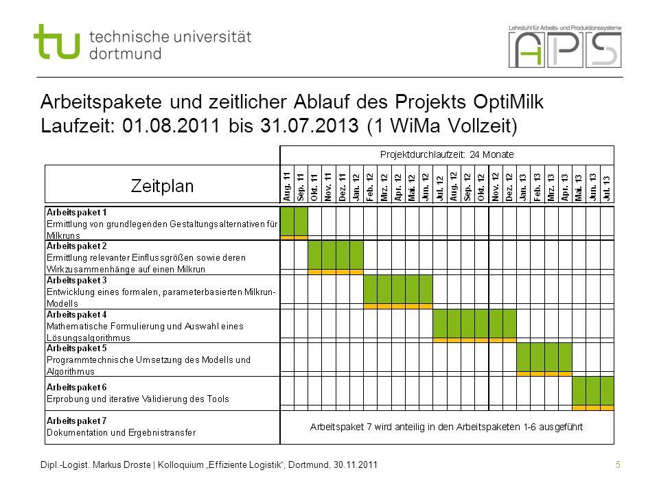 Arbeitspakete und zeitlicher Ablauf des Projekts OptiMilk Laufzeit: 01