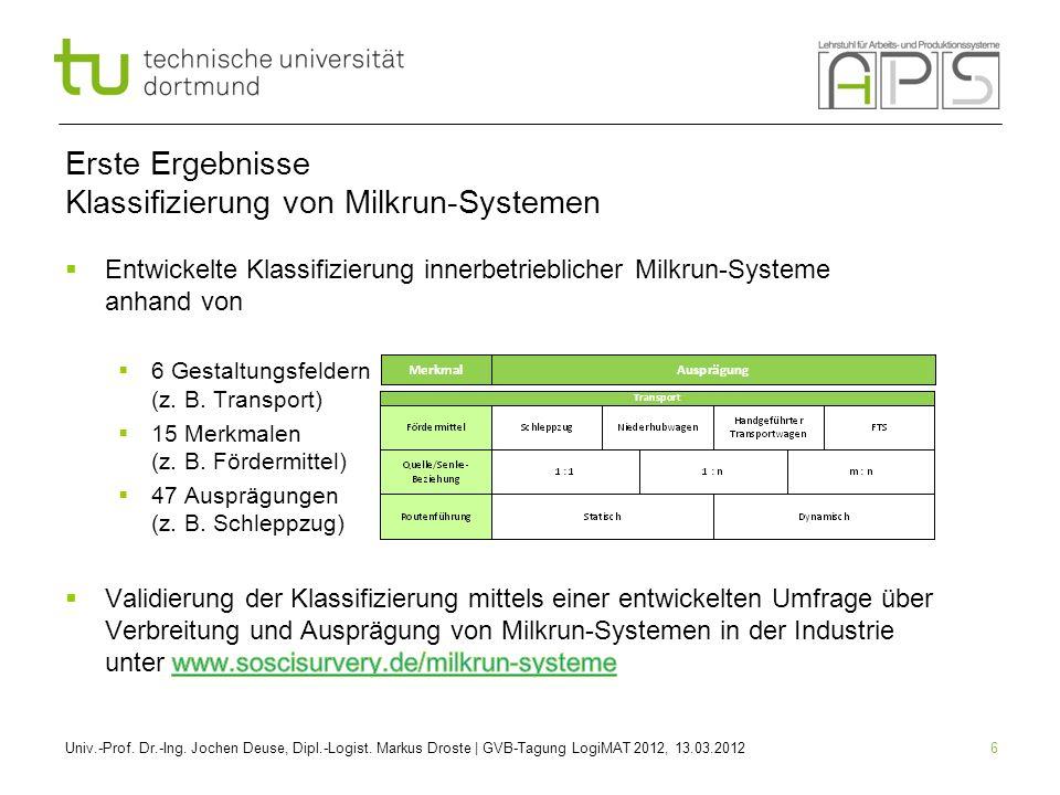 Erste Ergebnisse Klassifizierung von Milkrun-Systemen