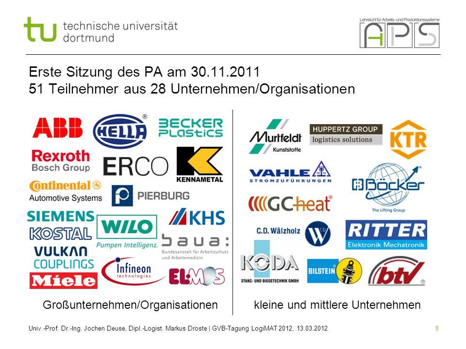 Erste Sitzung des PA am 30.11.2011 51 Teilnehmer aus 28 Unternehmen/Organisationen