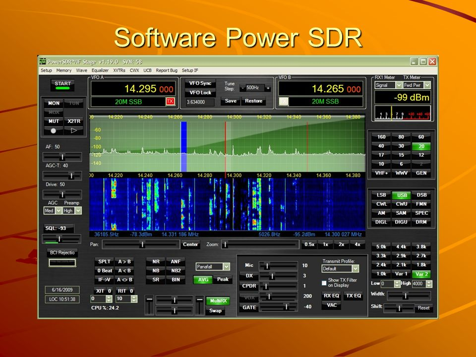 Software Power SDR
