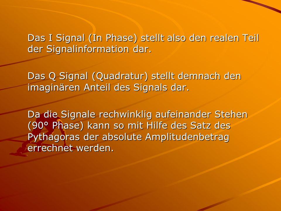 Das I Signal (In Phase) stellt also den realen Teil der Signalinformation dar.